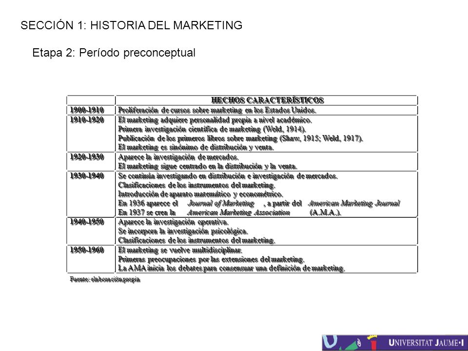 SECCIÓN 1: HISTORIA DEL MARKETING