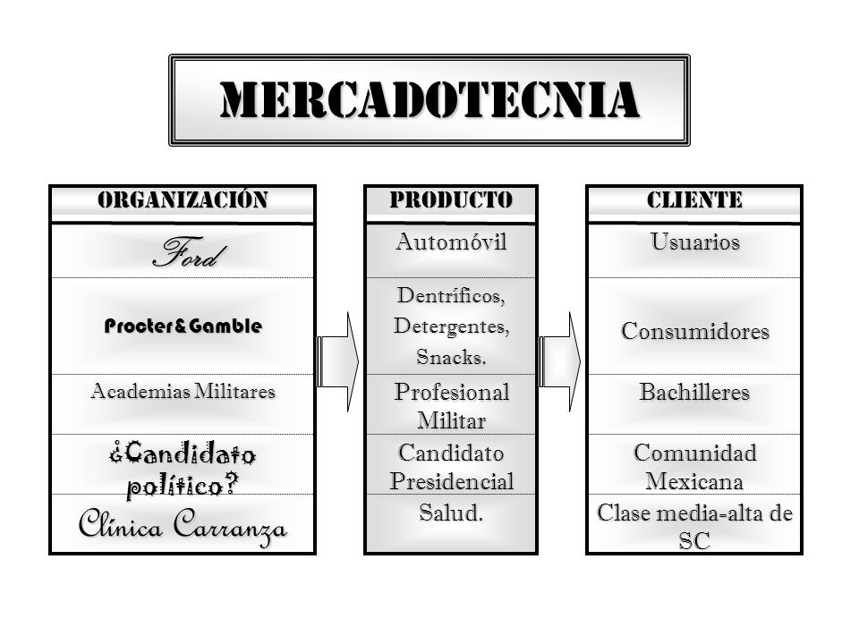 Candidato Presidencial