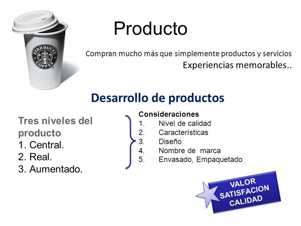 Producto Desarrollo de productos