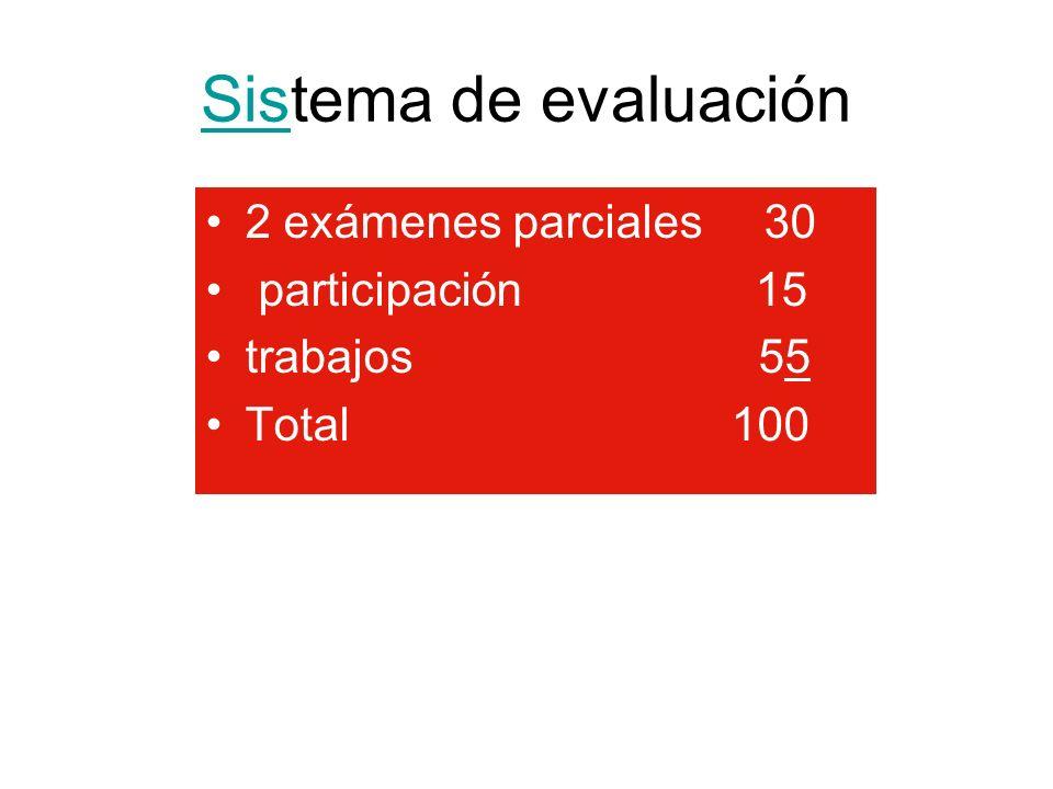 Sistema de evaluación 2 exámenes parciales 30 participación 15