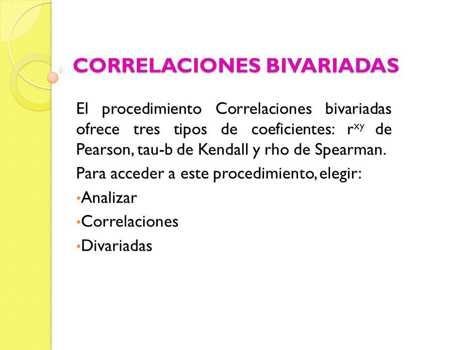 CORRELACIONES BIVARIADAS