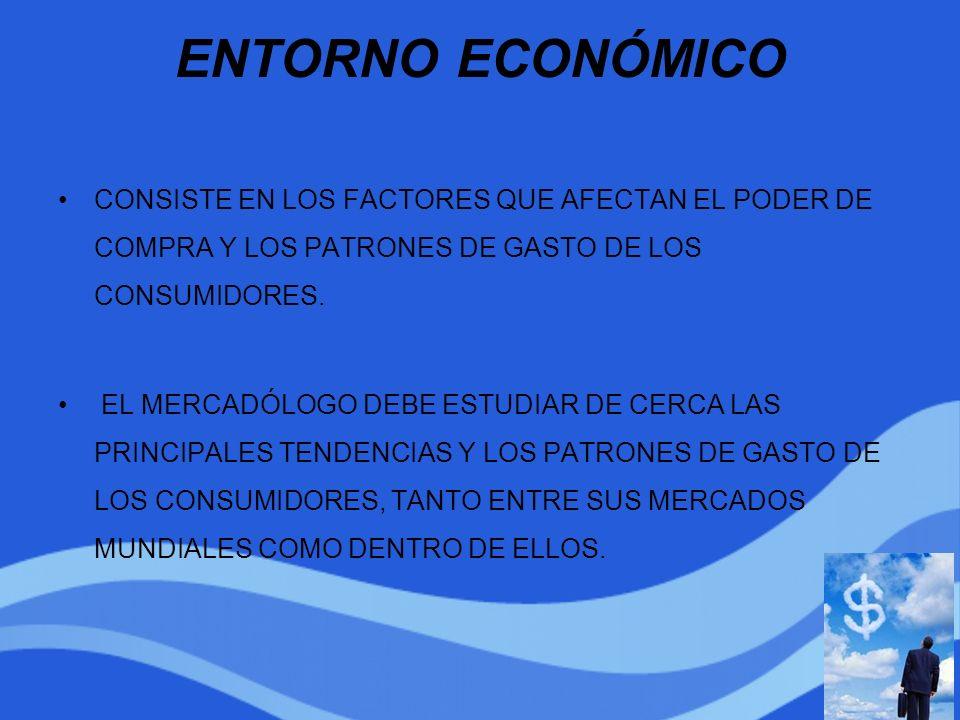 ENTORNO ECONÓMICOCONSISTE EN LOS FACTORES QUE AFECTAN EL PODER DE COMPRA Y LOS PATRONES DE GASTO DE LOS CONSUMIDORES.
