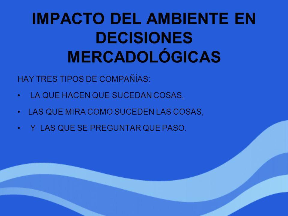 IMPACTO DEL AMBIENTE EN DECISIONES MERCADOLÓGICAS
