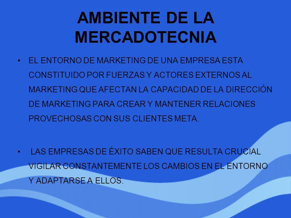 AMBIENTE DE LA MERCADOTECNIA