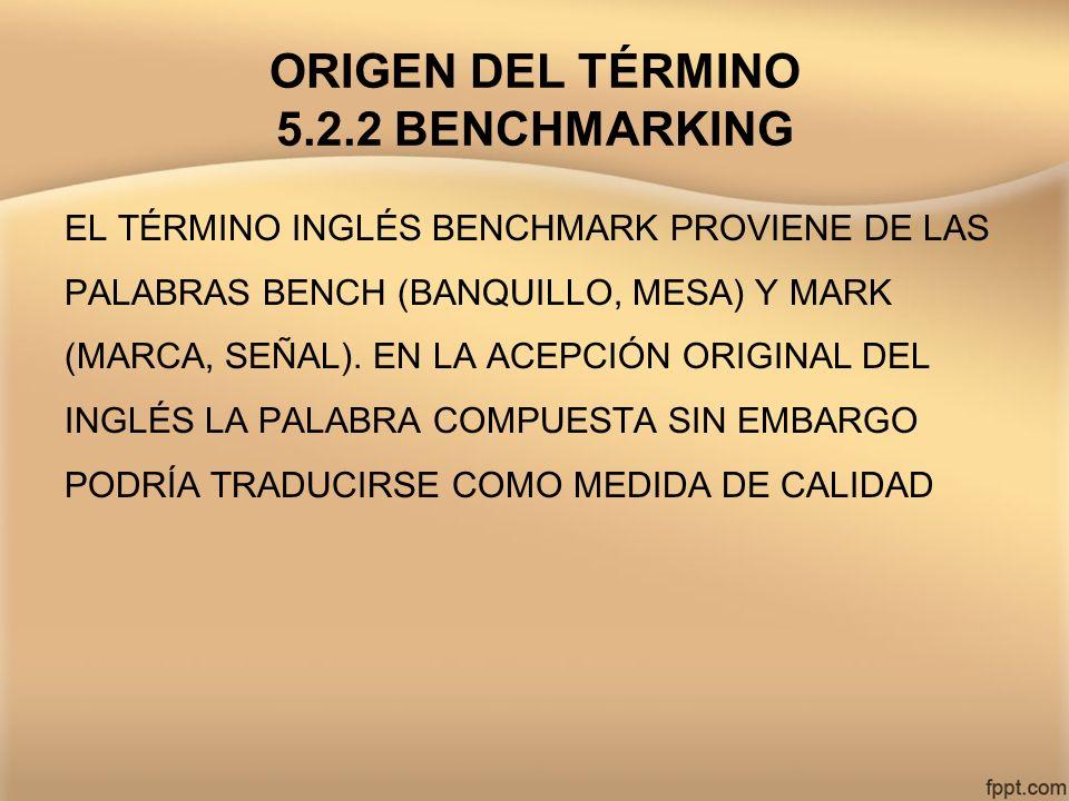 ORIGEN DEL TÉRMINO 5.2.2 BENCHMARKING