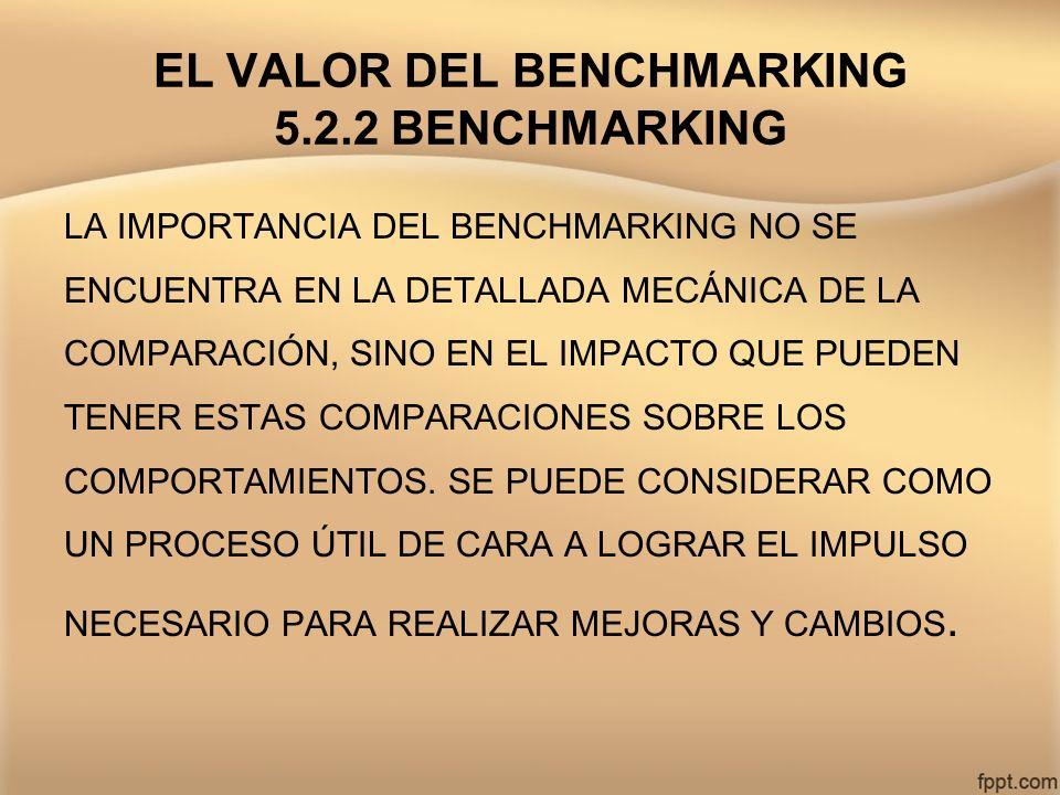 EL VALOR DEL BENCHMARKING 5.2.2 BENCHMARKING