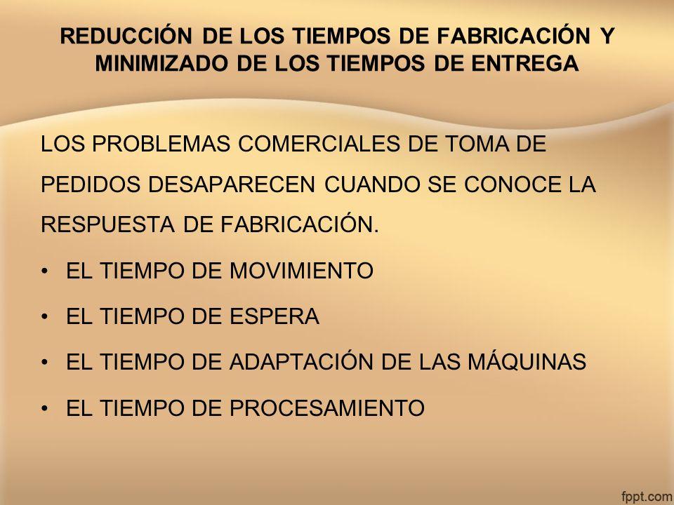 REDUCCIÓN DE LOS TIEMPOS DE FABRICACIÓN Y MINIMIZADO DE LOS TIEMPOS DE ENTREGA