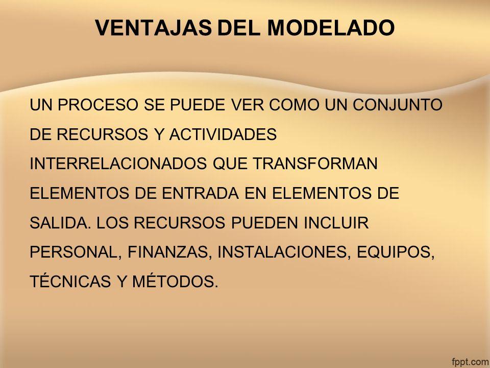 VENTAJAS DEL MODELADO