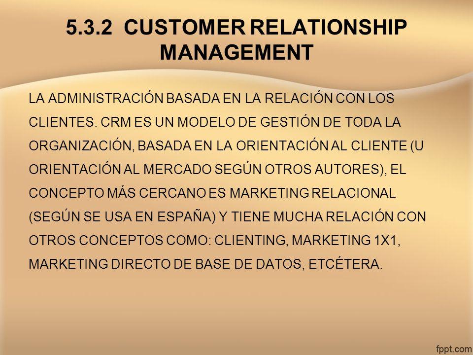 5.3.2 CUSTOMER RELATIONSHIP MANAGEMENT