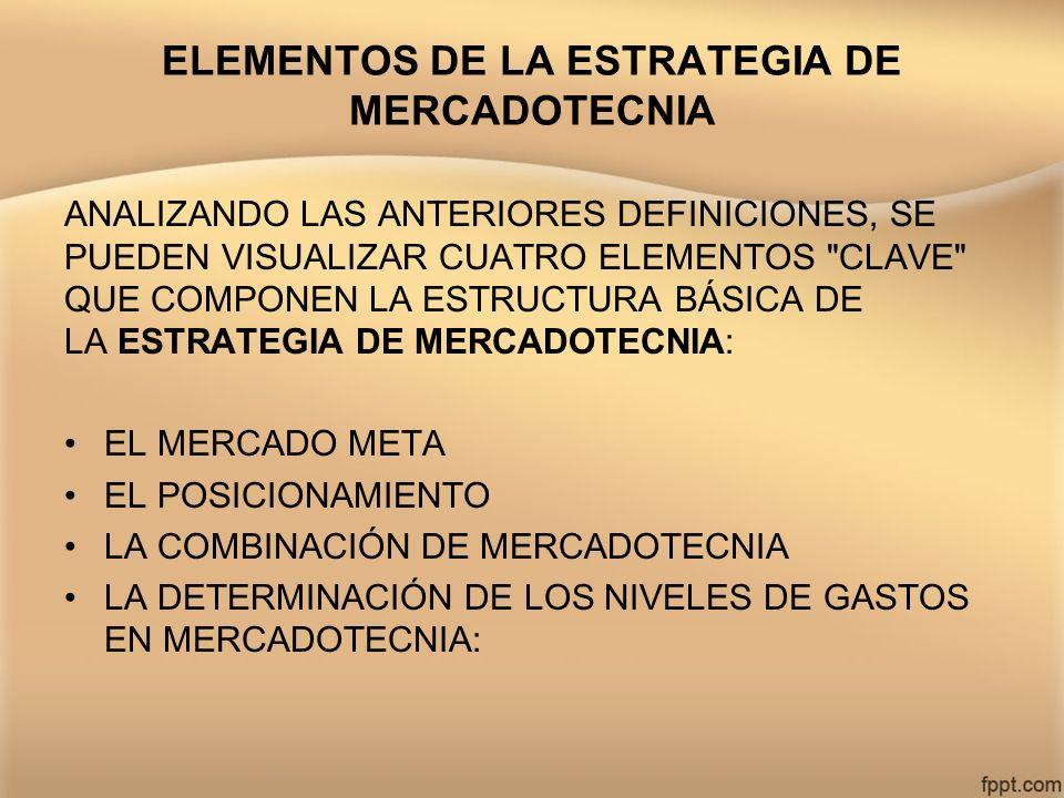ELEMENTOS DE LA ESTRATEGIA DE MERCADOTECNIA