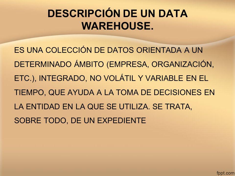DESCRIPCIÓN DE UN DATA WAREHOUSE.