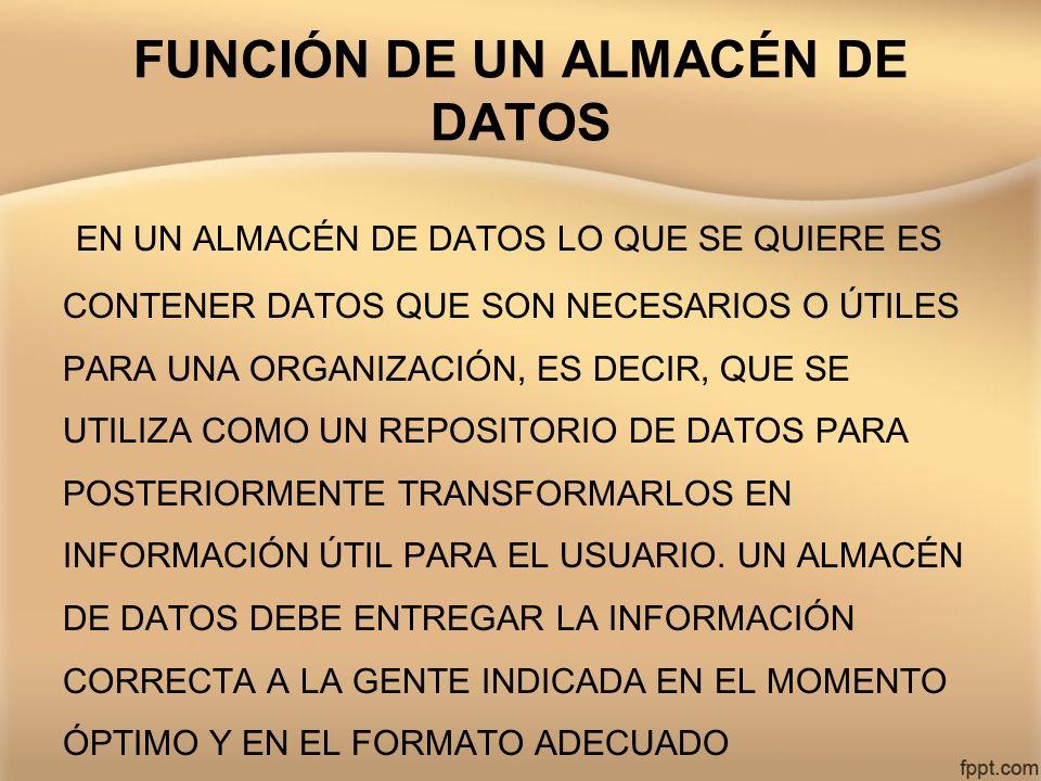 FUNCIÓN DE UN ALMACÉN DE DATOS