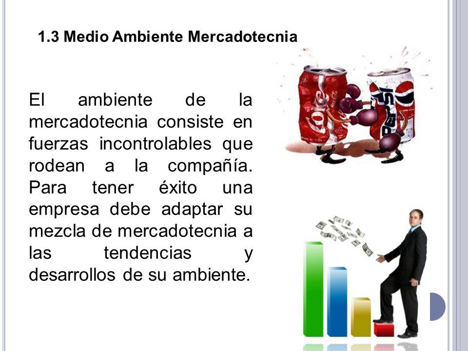 1.3 Medio Ambiente Mercadotecnia