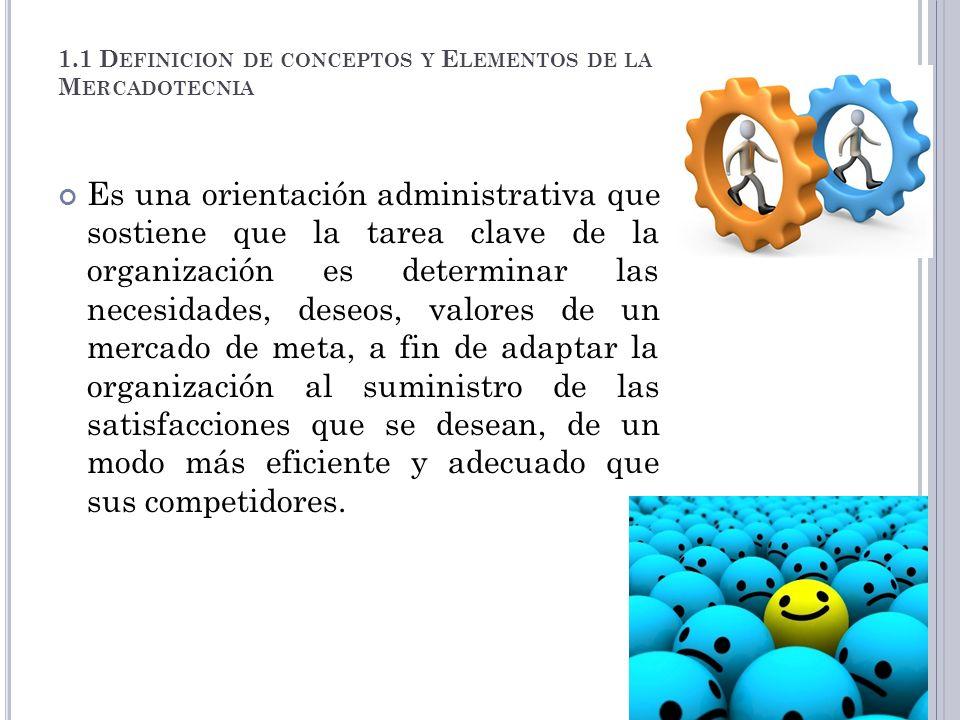 1.1 Definicion de conceptos y Elementos de la Mercadotecnia
