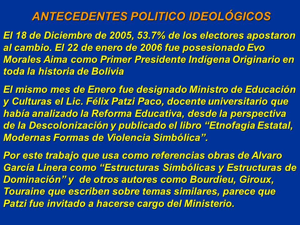 ANTECEDENTES POLITICO IDEOLÓGICOS
