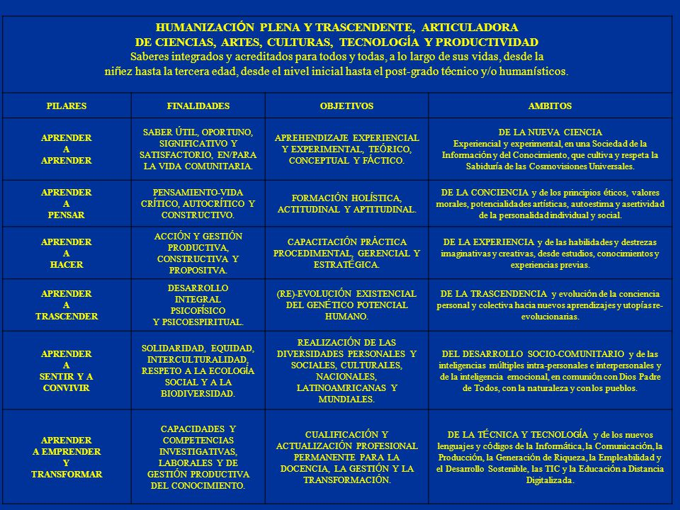 Y TRANSFORMADORA DE LA IGLESIA CATÓLICA
