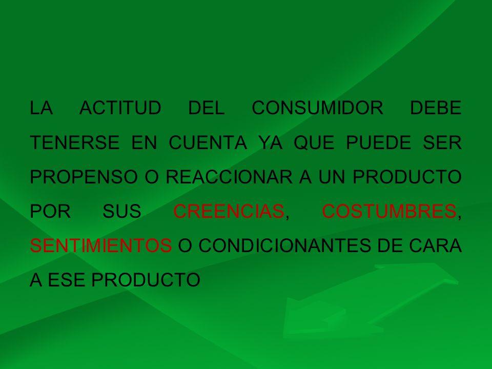 LA ACTITUD DEL CONSUMIDOR DEBE TENERSE EN CUENTA YA QUE PUEDE SER PROPENSO O REACCIONAR A UN PRODUCTO POR SUS CREENCIAS, COSTUMBRES, SENTIMIENTOS O CONDICIONANTES DE CARA A ESE PRODUCTO