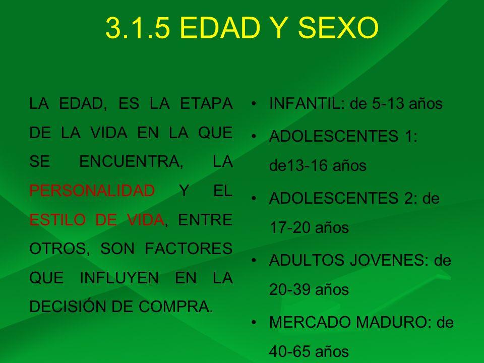 3.1.5 EDAD Y SEXO