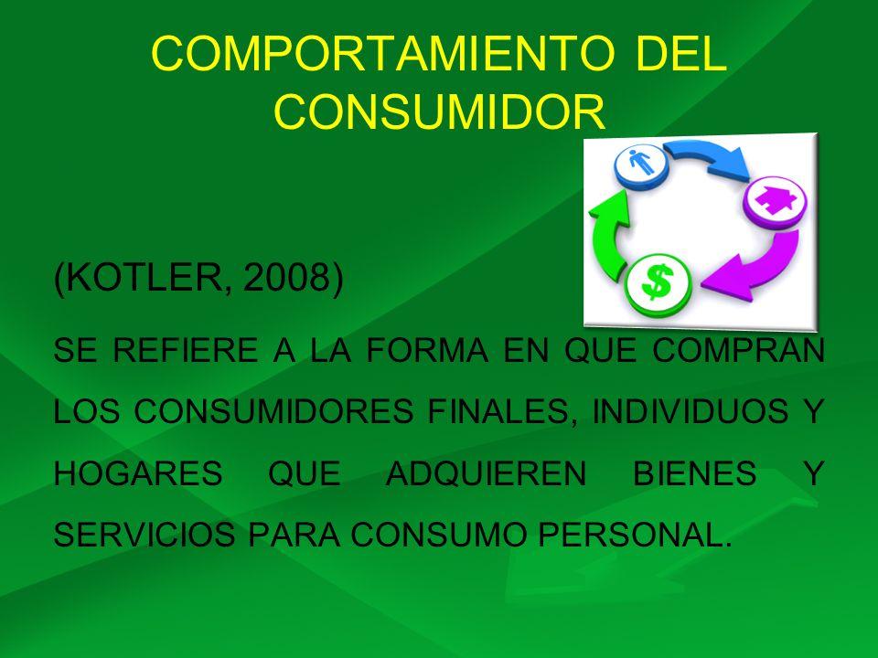 COMPORTAMIENTO DEL CONSUMIDOR