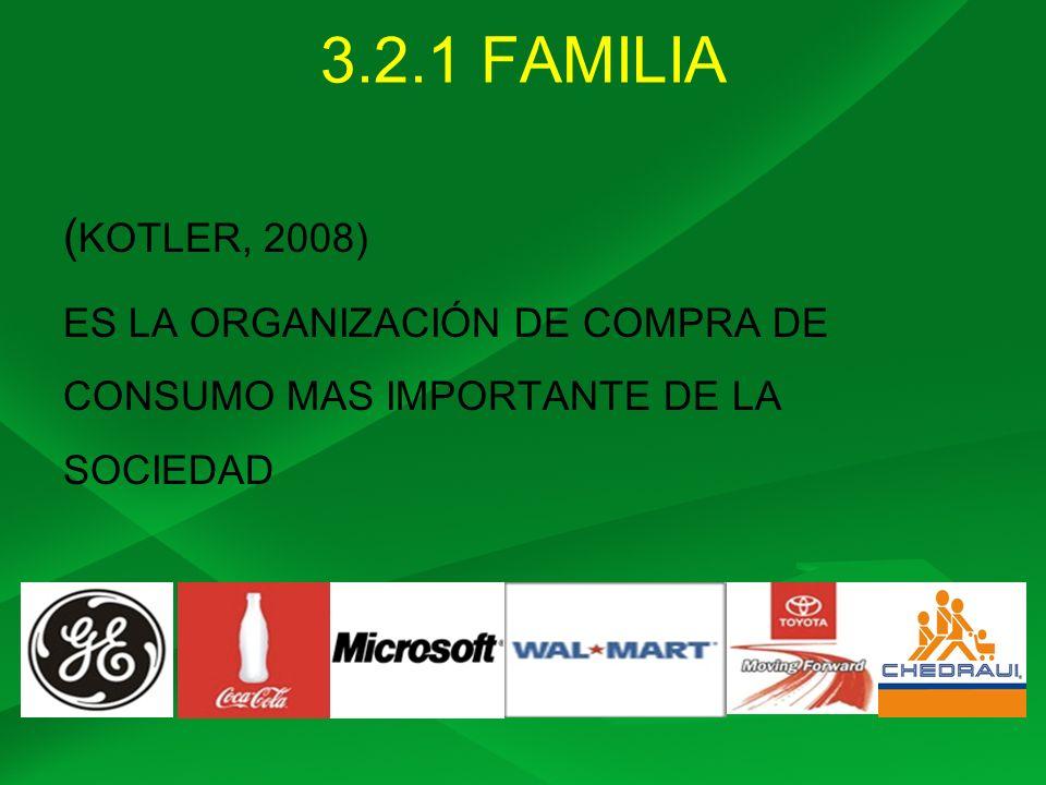 3.2.1 FAMILIA (KOTLER, 2008) ES LA ORGANIZACIÓN DE COMPRA DE CONSUMO MAS IMPORTANTE DE LA SOCIEDAD