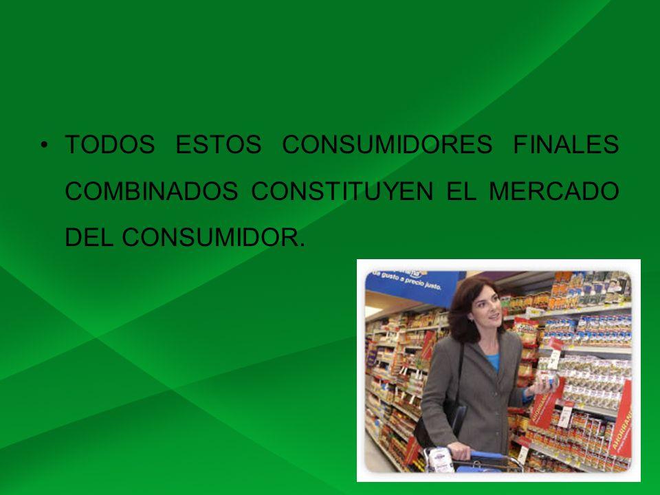 TODOS ESTOS CONSUMIDORES FINALES COMBINADOS CONSTITUYEN EL MERCADO DEL CONSUMIDOR.