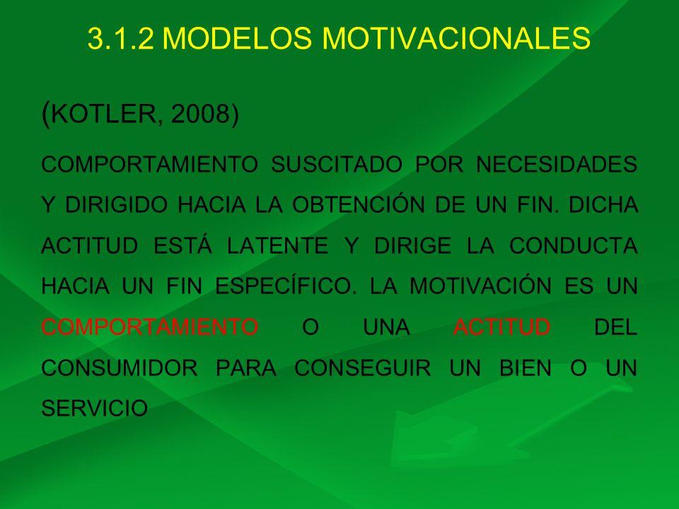 3.1.2 MODELOS MOTIVACIONALES