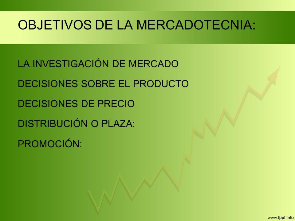 OBJETIVOS DE LA MERCADOTECNIA: