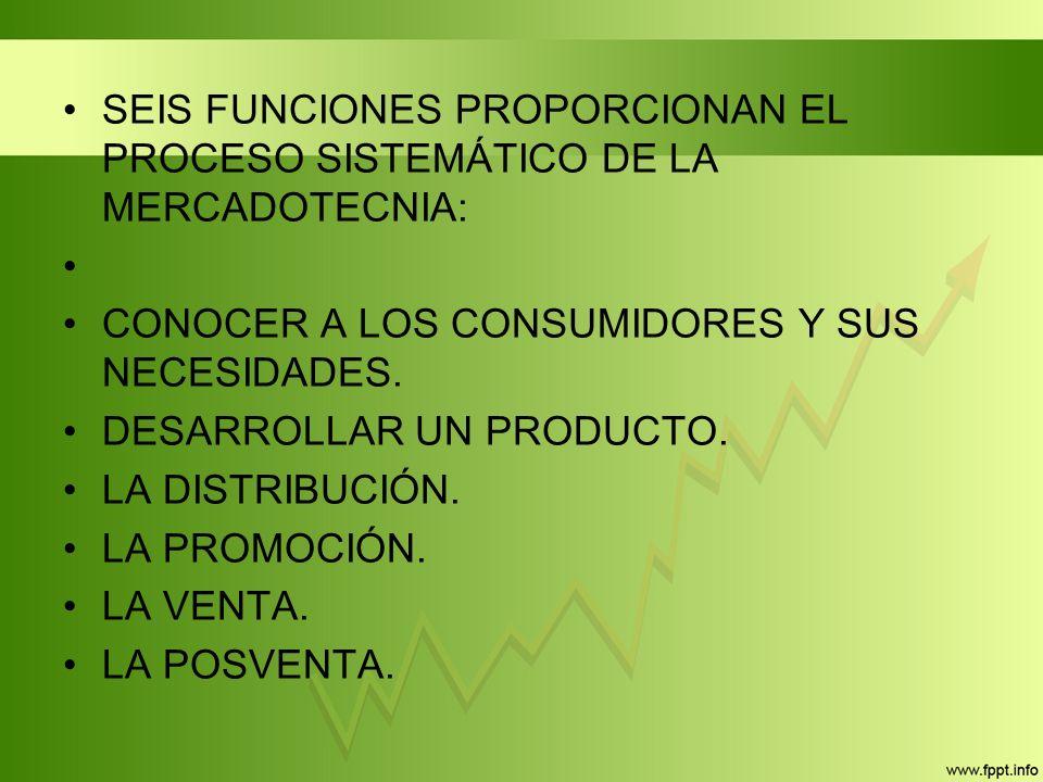 SEIS FUNCIONES PROPORCIONAN EL PROCESO SISTEMÁTICO DE LA MERCADOTECNIA: