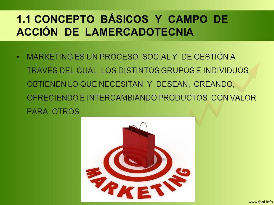 1.1 CONCEPTO BÁSICOS Y CAMPO DE ACCIÓN DE LAMERCADOTECNIA