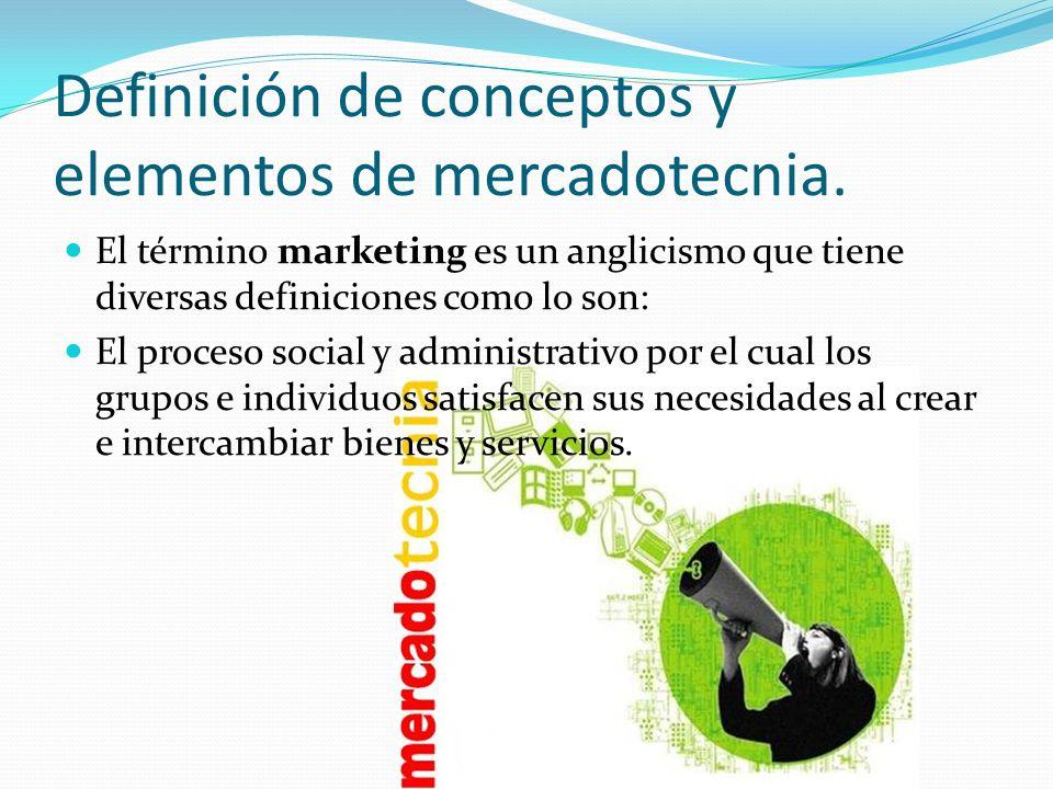 Definición de conceptos y elementos de mercadotecnia.