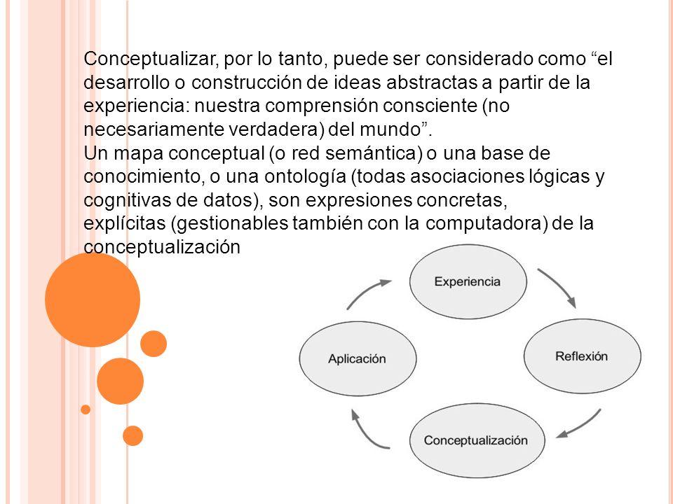 Conceptualizar, por lo tanto, puede ser considerado como el desarrollo o construcción de ideas abstractas a partir de la experiencia: nuestra comprensión consciente (no necesariamente verdadera) del mundo .