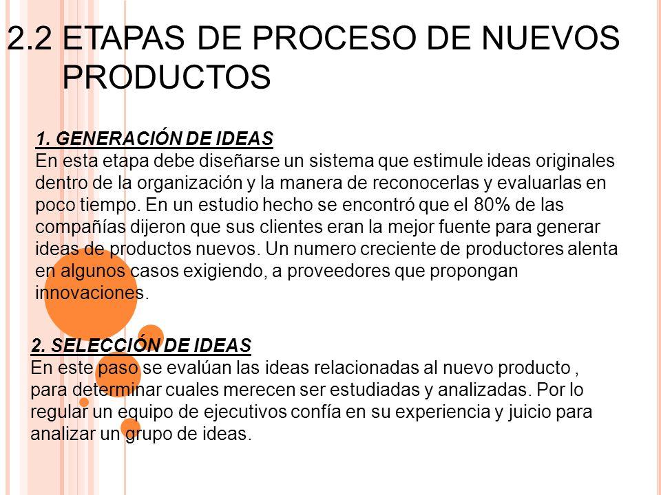 2.2 Etapas de proceso de nuevos productos