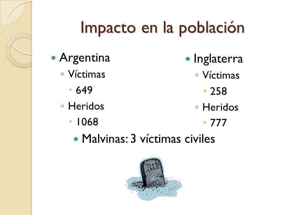 Impacto en la población