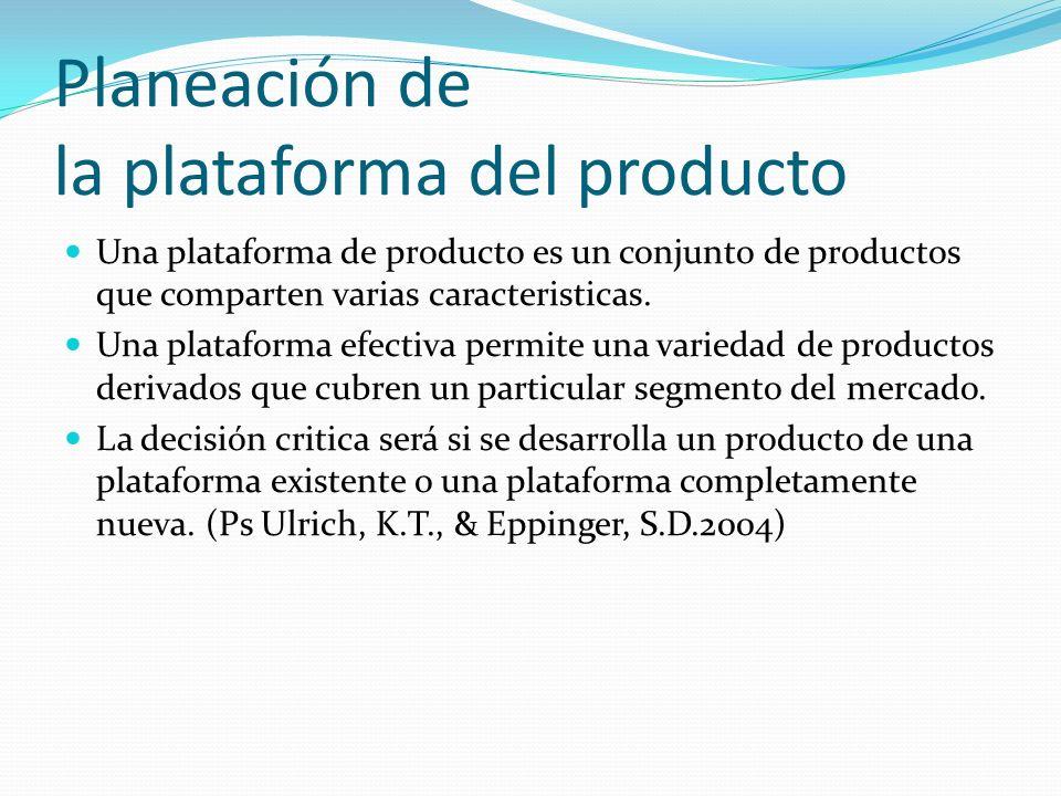 Planeación de la plataforma del producto