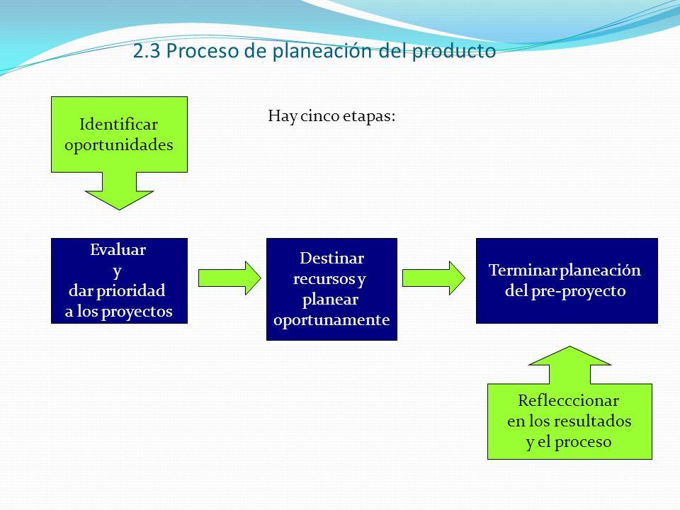 2.3 Proceso de planeación del producto