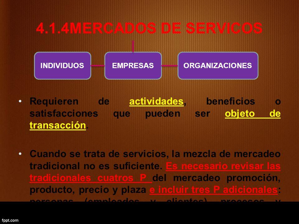 4.1.4MERCADOS DE SERVICOS INDIVIDUOS. EMPRESAS. ORGANIZACIONES.