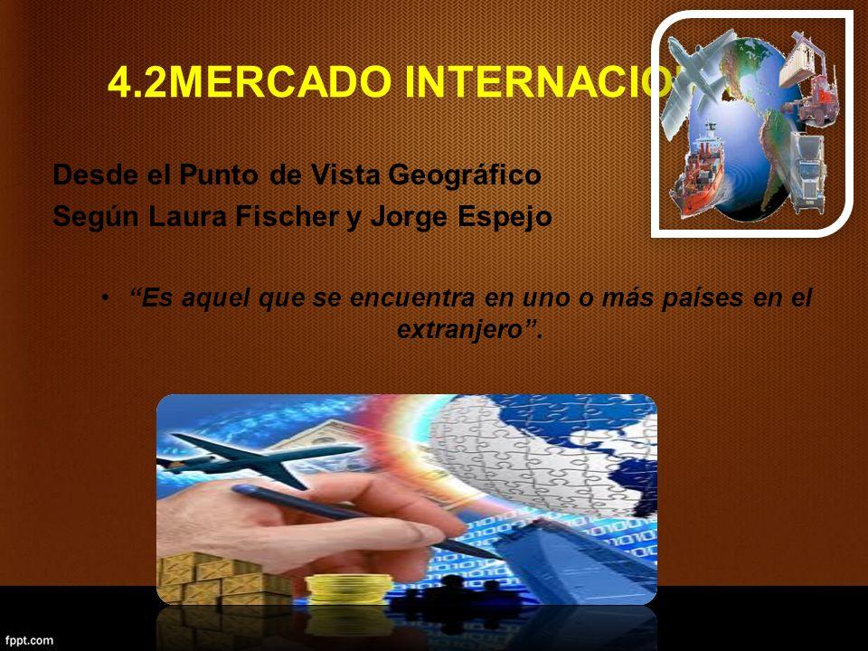 4.2MERCADO INTERNACIONAL