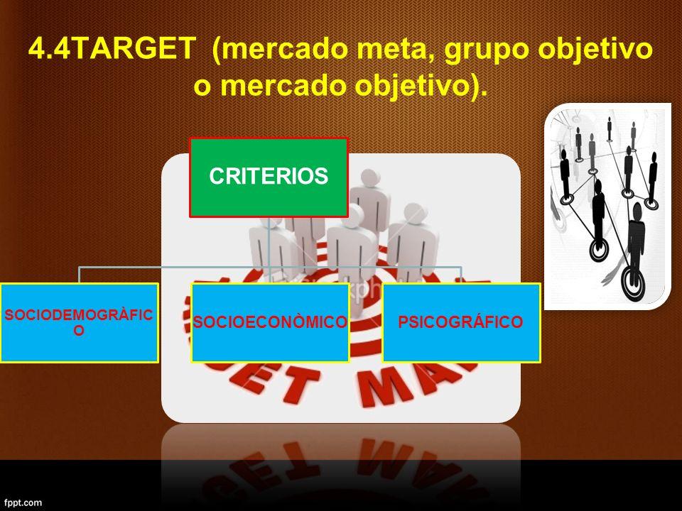 4.4TARGET (mercado meta, grupo objetivo o mercado objetivo).