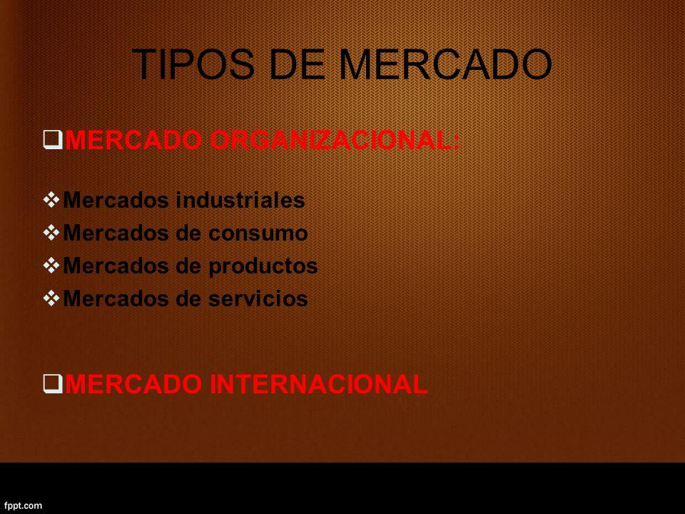 TIPOS DE MERCADO MERCADO ORGANIZACIONAL: MERCADO INTERNACIONAL