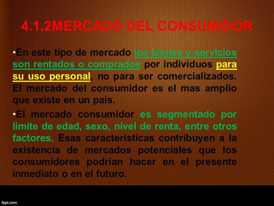 4.1.2MERCADO DEL CONSUMIDOR