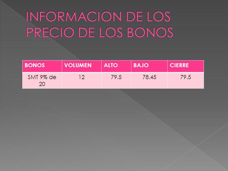 INFORMACION DE LOS PRECIO DE LOS BONOS