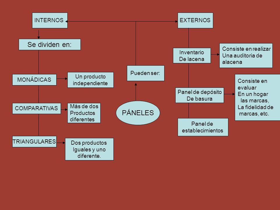 Se dividen en: PÁNELES INTERNOS EXTERNOS Consiste en realizar