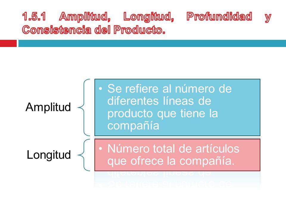 1.5.1 Amplitud, Longitud, Profundidad y Consistencia del Producto.