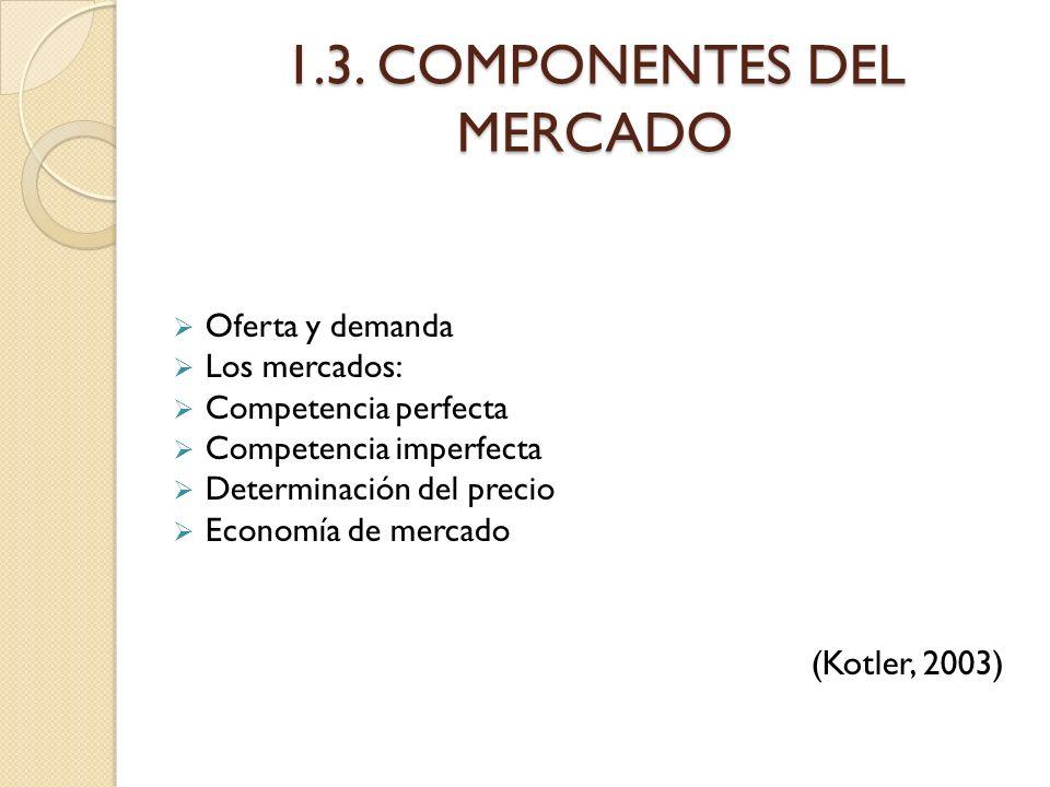 1.3. COMPONENTES DEL MERCADO