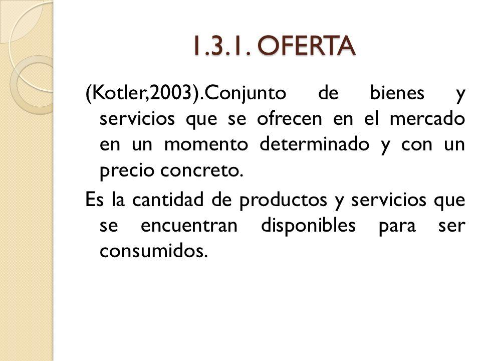 1.3.1. OFERTA