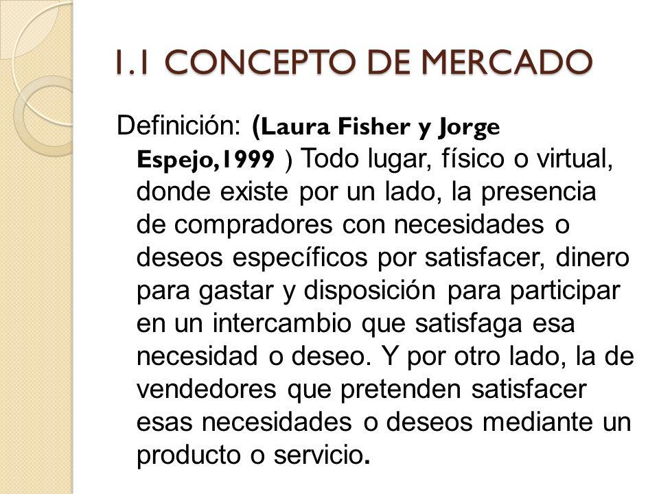 1.1 CONCEPTO DE MERCADO