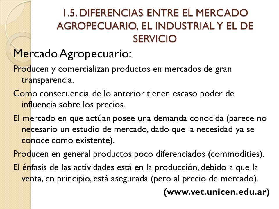 Mercado Agropecuario: