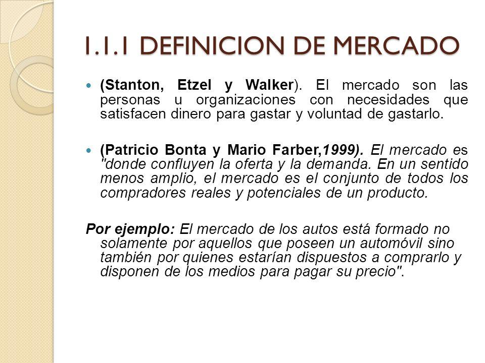 1.1.1 DEFINICION DE MERCADO