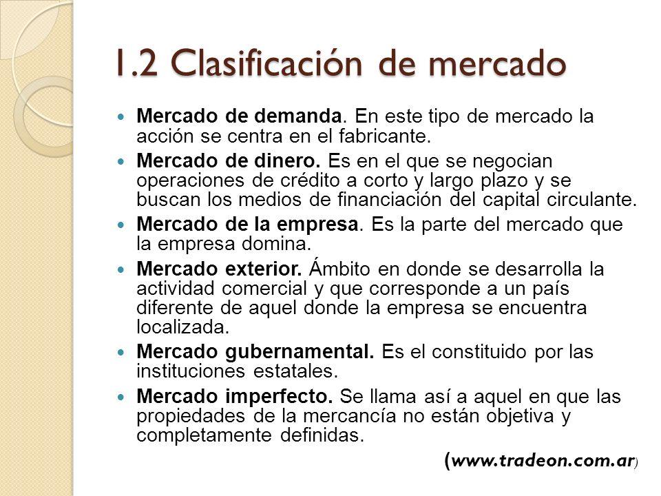 1.2 Clasificación de mercado