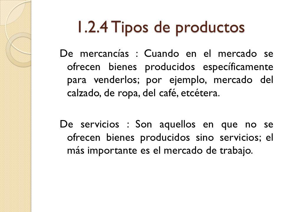 1.2.4 Tipos de productos